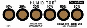 Cobalt-Free Humidity Indicator Card (HMCF61)