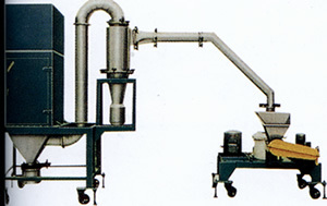 Grinding Machine for Powder Material in Pharmaceutical Industry pictures & photos