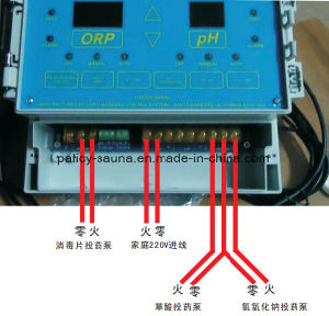 Swimming Pool Water Quality Monitor Chemtrol Controller pictures & photos