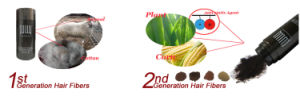 Fully Natural Keratin Hair Fibers for Anti Hair Loss Treatment pictures & photos