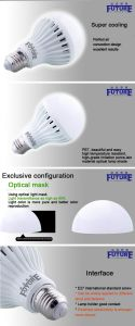 2015 Unique Style 1350lm 15W LED Bulb Plastic (F-B1) pictures & photos