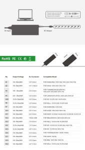 Multi Brands Compatiable 90W Universal AC Laptop/Notebook Charger Adapter pictures & photos