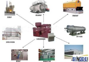Biomass Burner for Horizonal Fuel Gas Boiler of Sinoder pictures & photos