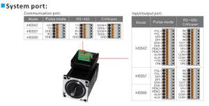 Jmc Size 57mm 36V 2n. M NEMA 23 Integrated Step Motor pictures & photos