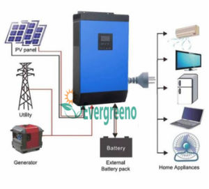 5kw Solar Inverter, Inveter for North America, Suitable for USA, Canada, Mexico Home Solar System, Grid Tie Solar Energy System pictures & photos