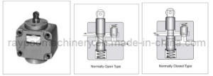 Hydraulic Valve-Flow Control Valves Deceleration Valves