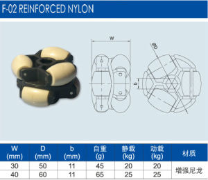 Skate Wheel F-04 Reinforced Nylon pictures & photos