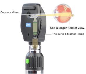 Ophthalmoscope pictures & photos