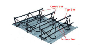Galvanized Steel Bar Truss Floor Deck Sheet for High Rise Building pictures & photos