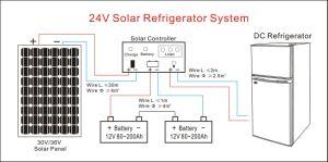 12V/24V Mini Solar Power DC Refrigerator Freezer pictures & photos