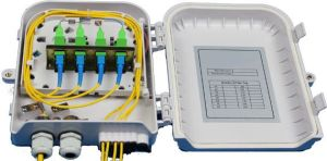 FTTX Closed Type Fiber Optic Termination Box pictures & photos