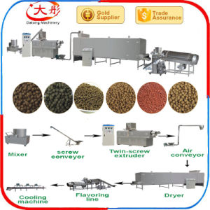 Professional Aquatic Feed Production Line pictures & photos