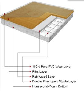 PVC Flooring for Indoor Basket Ball Sports Flooring, 6819 pictures & photos