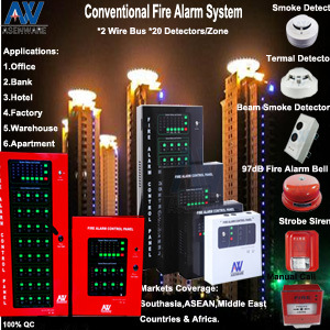 Africa Household 32 Zones LED Conventional Fire Alarm Control Monitor pictures & photos
