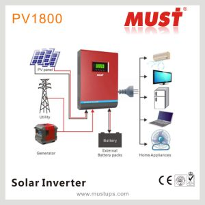 3000va Hybrid Solar Inverter Pure Sine Wave DC24V 3kVA pictures & photos