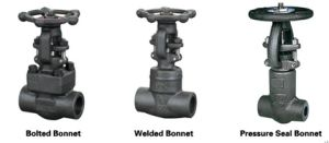 GB Standard 800 Lbs A105 Forged Steel Gate Valve pictures & photos