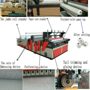 Full Automatic Toilet Paper Rewinding and Perforation Machine pictures & photos