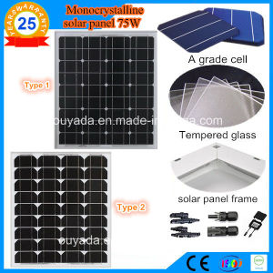 50W Monocrystalline Solar Panel pictures & photos