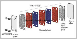 Alfa Laval Brazed Plate Heat Exchanger Spare Parts