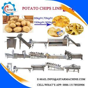 Wave Potato Crisp Making Machine for Sale pictures & photos