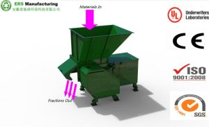 Copper Wire Single Shaft Shredder