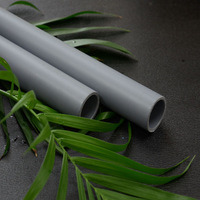 Environment-Friendly PVC Pipe for Water pictures & photos
