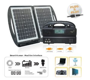 Solar AC Power Kit System