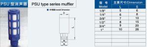 PSU Type Series Muffler
