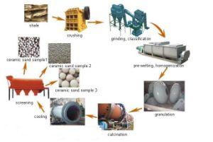 Shale Ceramsite /Shale Ceramic Sand Production Line
