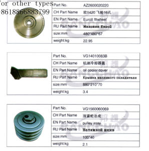 Sinotruck HOWO Truck Spare Parts Car Accessory Automatic Tensinoer Pulley pictures & photos
