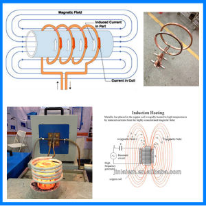 Customized Induction Heating Coil Design pictures & photos