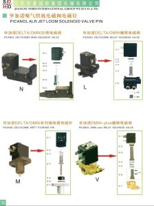 Picanol Solenoid Valve/Pin pictures & photos
