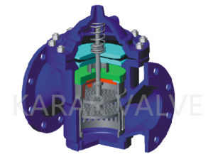 Hydraulic Operated Multiple Spraying Holes Pressure Reducing Valve (GL200M) pictures & photos
