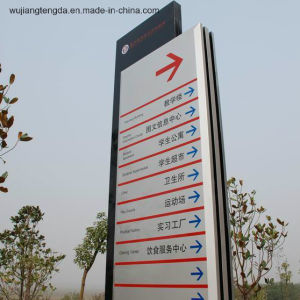 Outdoor Direction Sign