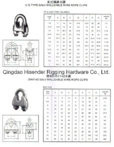 Us Type Drop Forged Wire Rope Clips, DIN1142 Wire Rope Clips pictures & photos