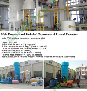 New Technology Groundnut Solvent Extraction Equipment pictures & photos