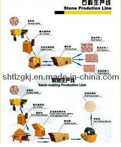 Stone-Crushing Production Line