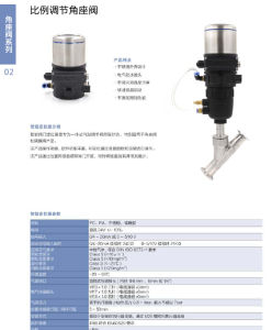 Intelligence Positioning Proportional Control Angle Piston Valve pictures & photos