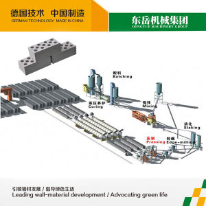 Industrial Autoclaved Sand Lime Brick Production Line pictures & photos
