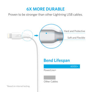Anker Powerline+ Lightning Cable (6FT) pictures & photos