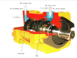 Hydraulic Internal Gear Oil Pump Nt4-G40f High Pressure pictures & photos