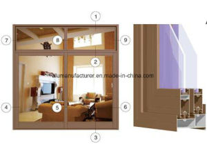 Ay90 Series Sash Aluminium Alloy Extrusion Profile for Door and Window pictures & photos