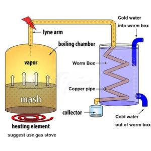 18liter Copper Distilling Water Whisky Vodka Distillation Equipment Alcohol Still Spirits pictures & photos