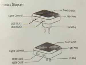 5V2.4A Night Light USB Charger pictures & photos