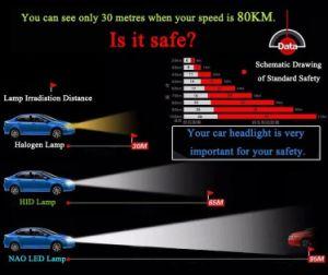 12V 36W Car Headlight LED H4 LED Headlight Kit Hi/Lo Beam Bulbs 6000k pictures & photos