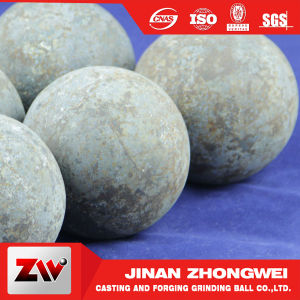 C45 Forged Steel Ball From China Supplier Factory pictures & photos