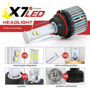 9007 6000k 40W CREE 3600lumens LED Headlight Bulbs for Cars pictures & photos