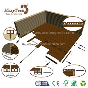 Engineering Floor Covering Hollow Wood Plastic Composite Deck Swimming Pool Decking pictures & photos
