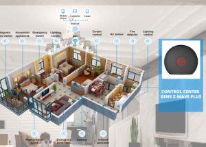 Z-Wave Intelligent Sensor Door Window Sensor (ZW1101) pictures & photos