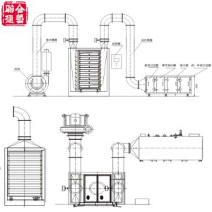 Zp-C-I Hot Air Vertical Drying Machine pictures & photos